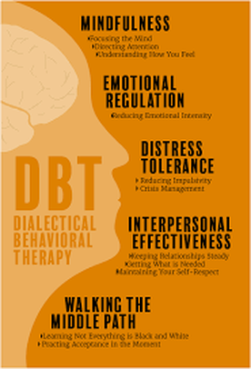 Emotional Empowerment: What is DBT?